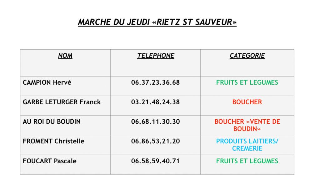 Marché du jeudi place du Rietz Saint Sauveur à Arras
